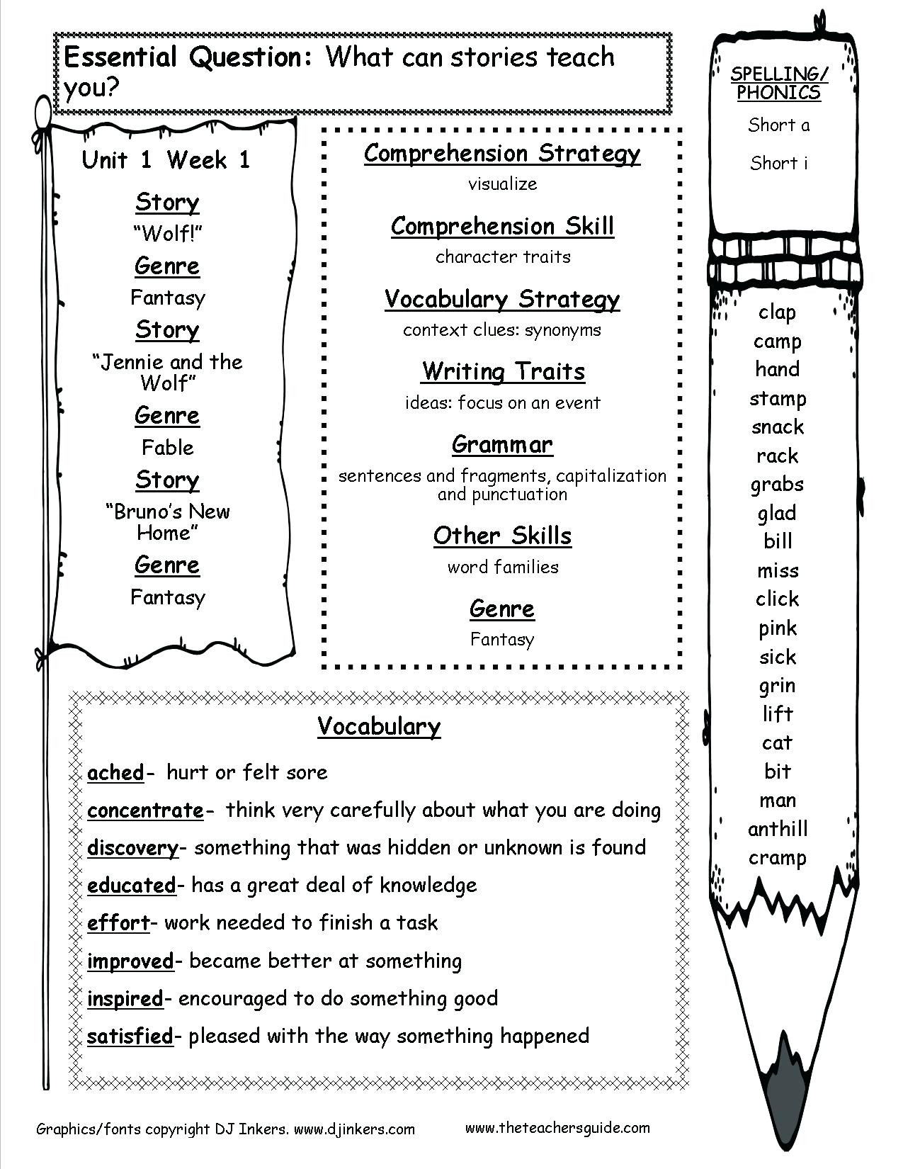 Text Structure 4th Grade Worksheets 2nd Grade Text Structure Worksheets