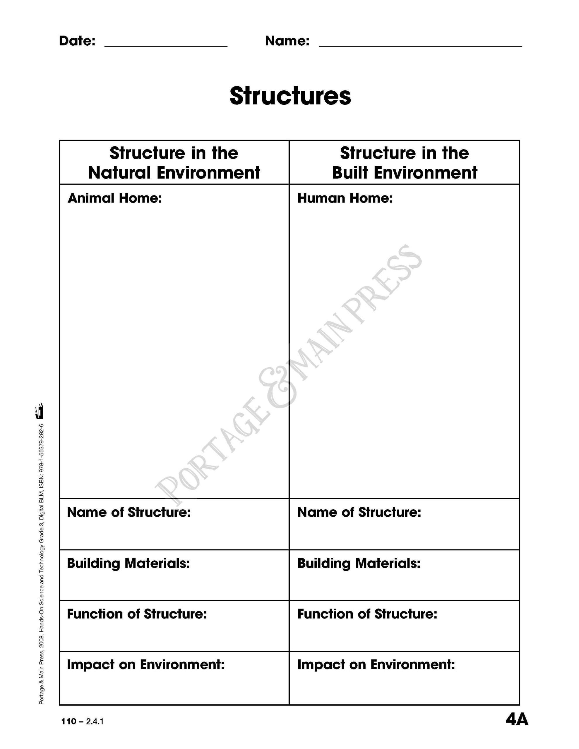 Text Structure 4th Grade Worksheets Grade Science Structures Activity Sheet Worksheets Borrowing