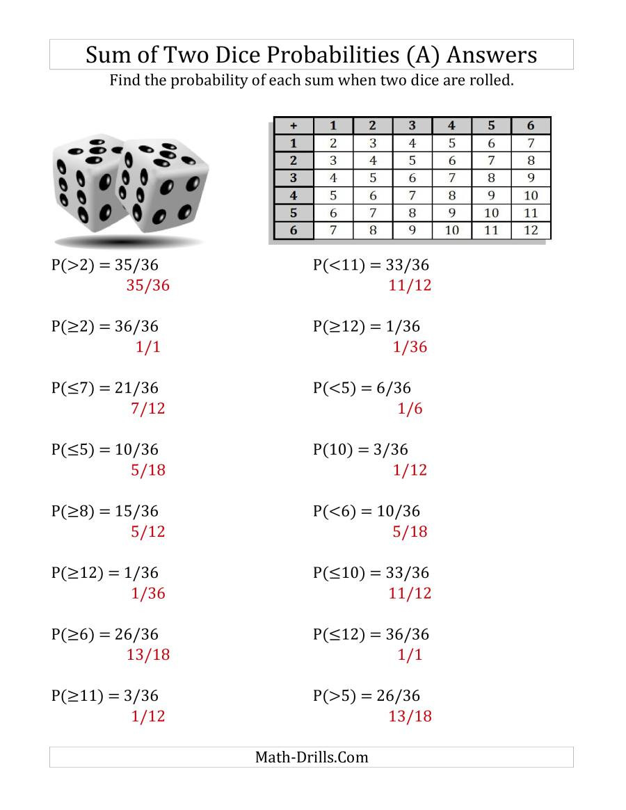 Theoretical Probability Worksheets 7th Grade Worksheets Probability Worksheet Waytoohuman Free