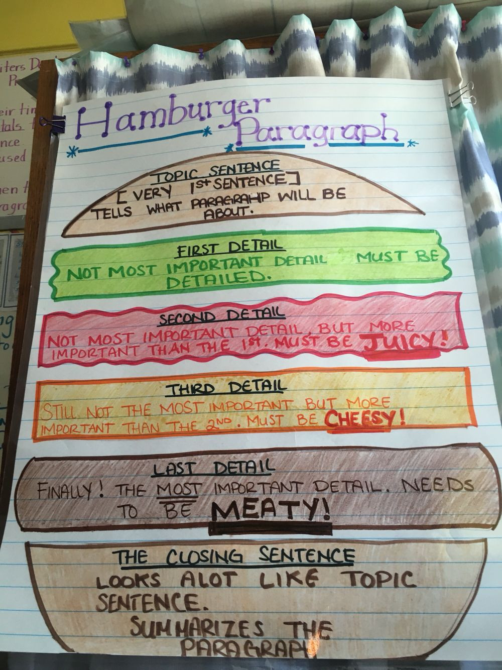 Topic Sentence Worksheets 2nd Grade Hamburger Paragraph for 2nd Grade Writing Includes topic