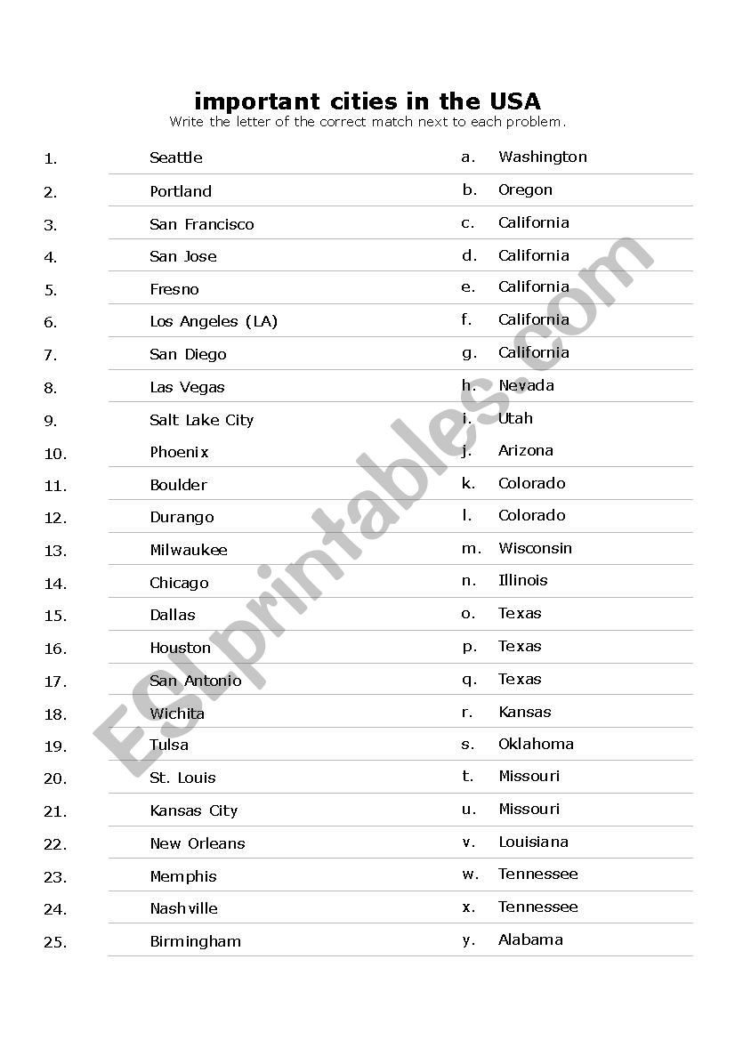 United States Capitals Quiz Printable Important Cities In the Usa Not State Capitals Esl