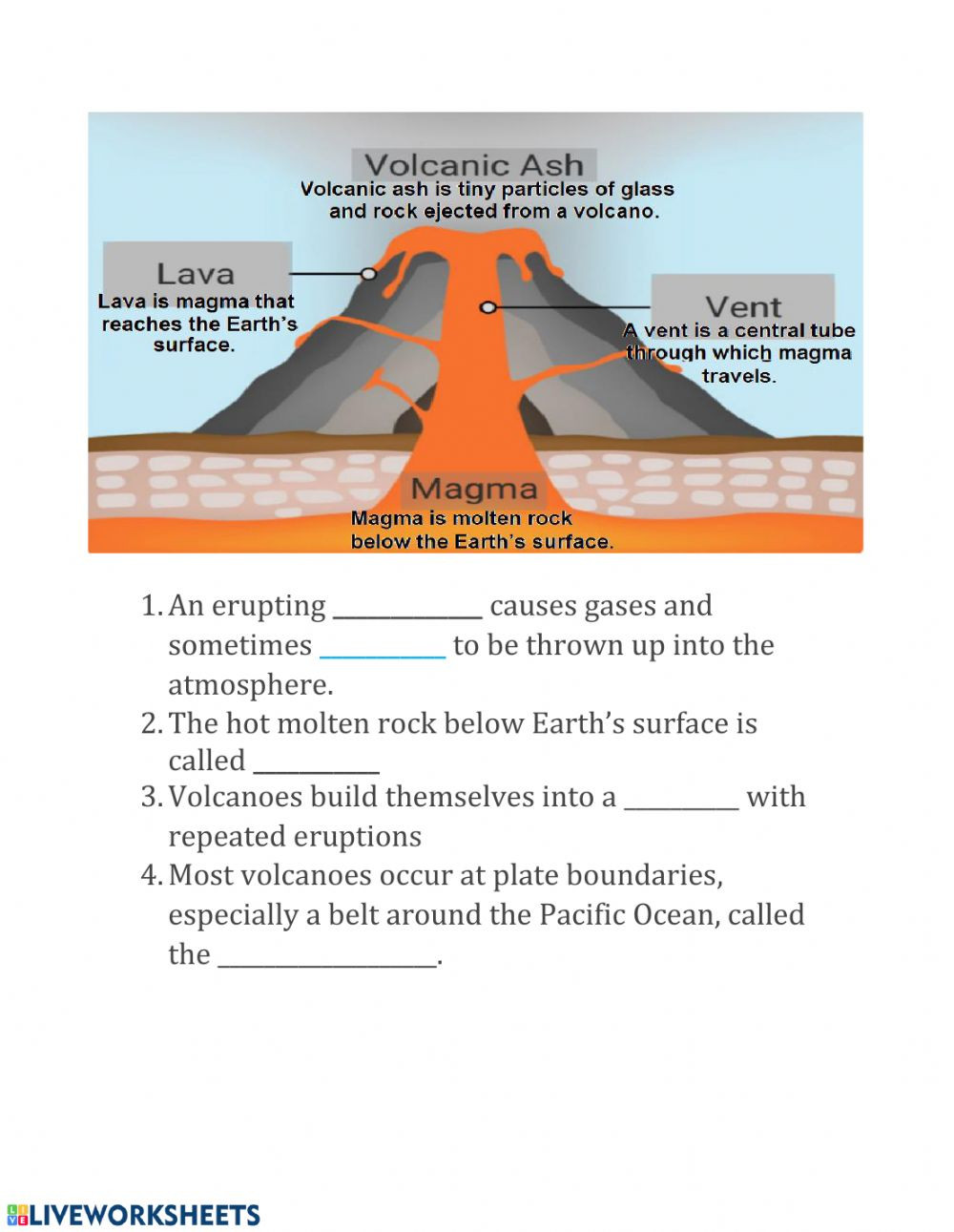 Volcano Worksheets High School Volcanoes Interactive Worksheet