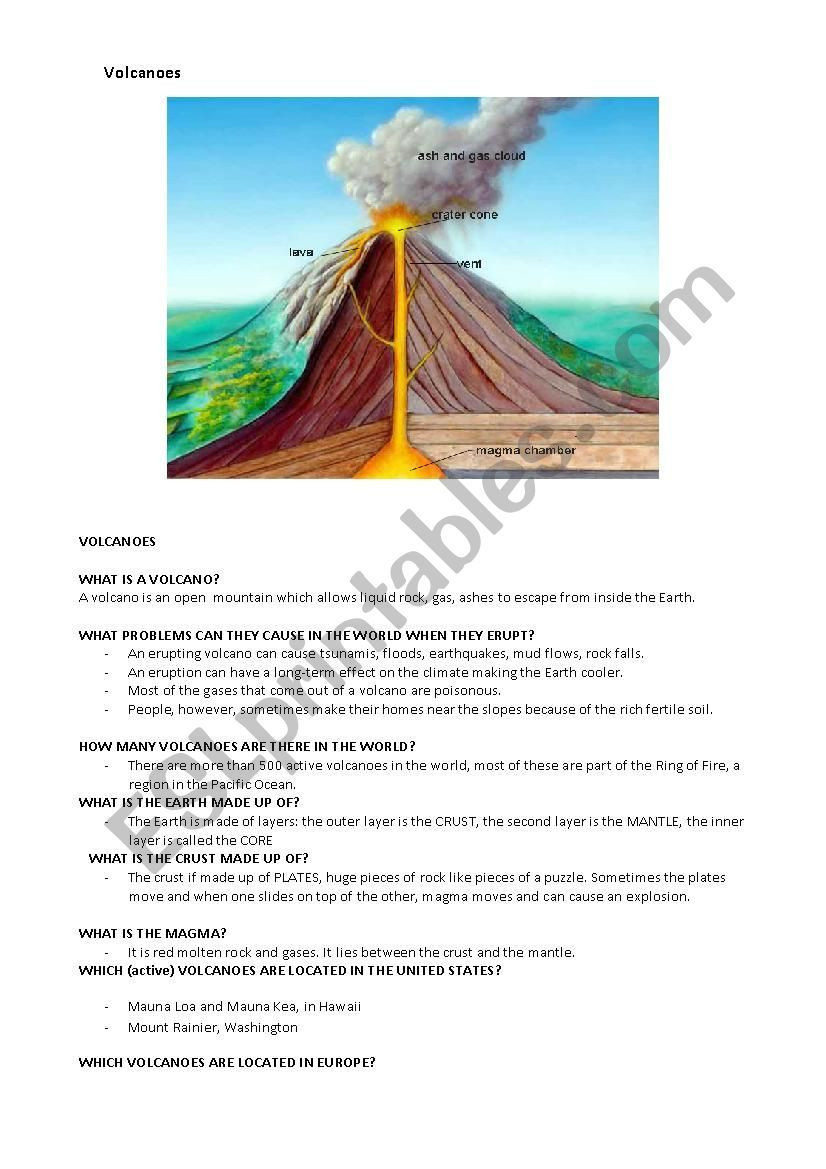 Volcano Worksheets High School Worksheet Containing A Very Simple Presentation Of A Volcano