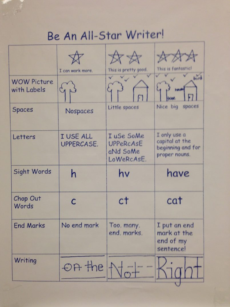 Weather Worksheets for First Graders Worksheet Weather Esl Number Recognition Games to Free