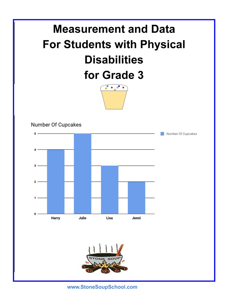 3rd Grade Measurement Worksheets Math Worksheet Tremendous Measurement Worksheets Grade 3