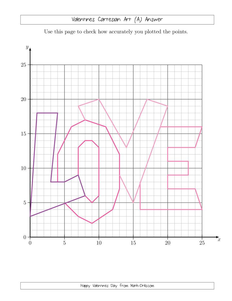 5th Grade Coordinate Grid Worksheets Valentines Cartesian Art Love
