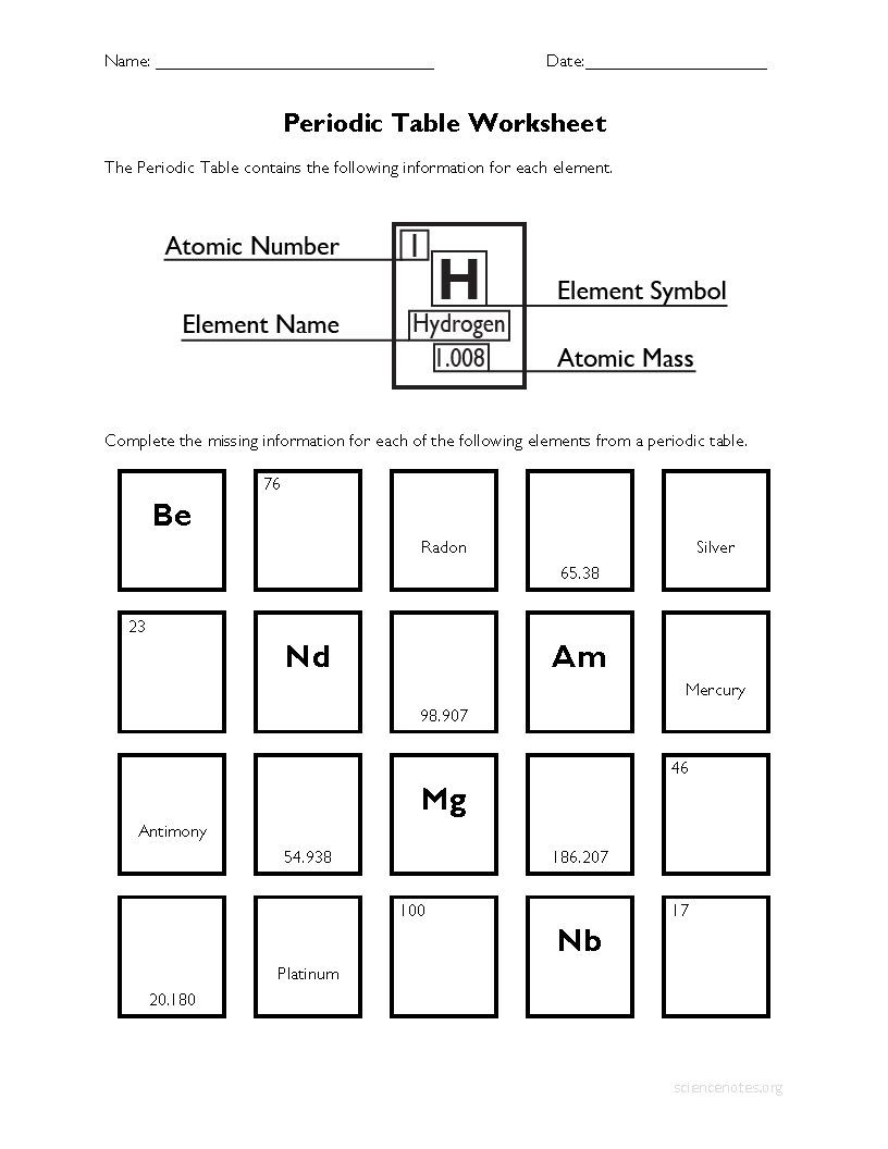 8th Grade Chemistry Worksheets Periodic Table Worksheets