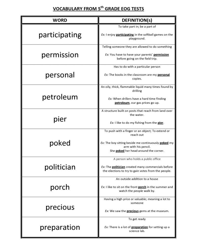 8th Grade Vocabulary Worksheets 3rd Grade Math Vocabulary Words and Definitions Printable