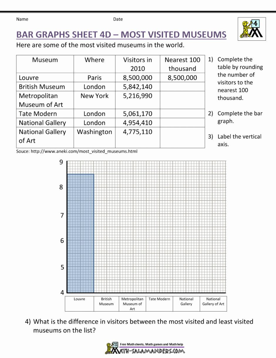 Bar Graph Worksheets 4th Grade 40 Clever Line Plot Worksheets for You