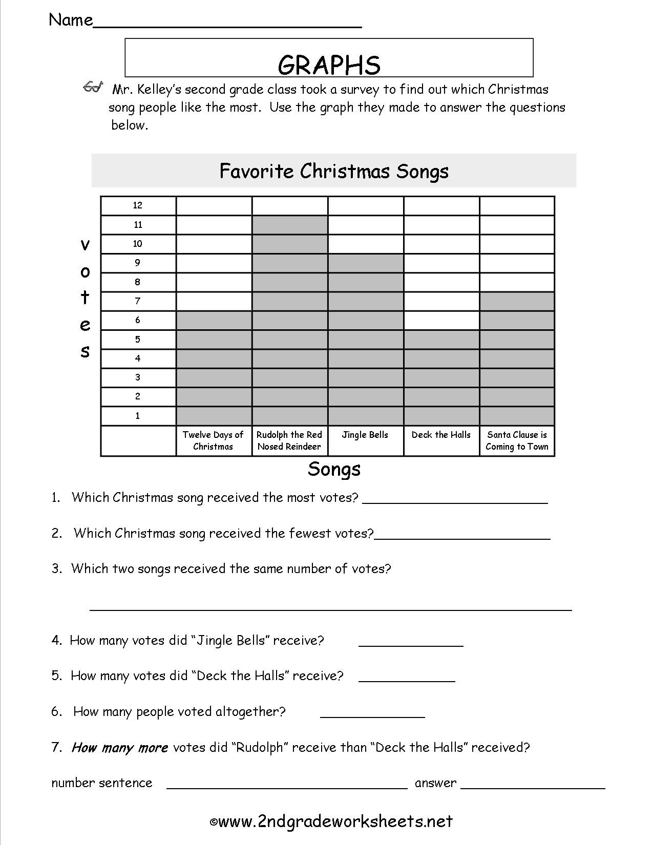 Bar Graph Worksheets 4th Grade Bar Graph Worksheets 4th Grade