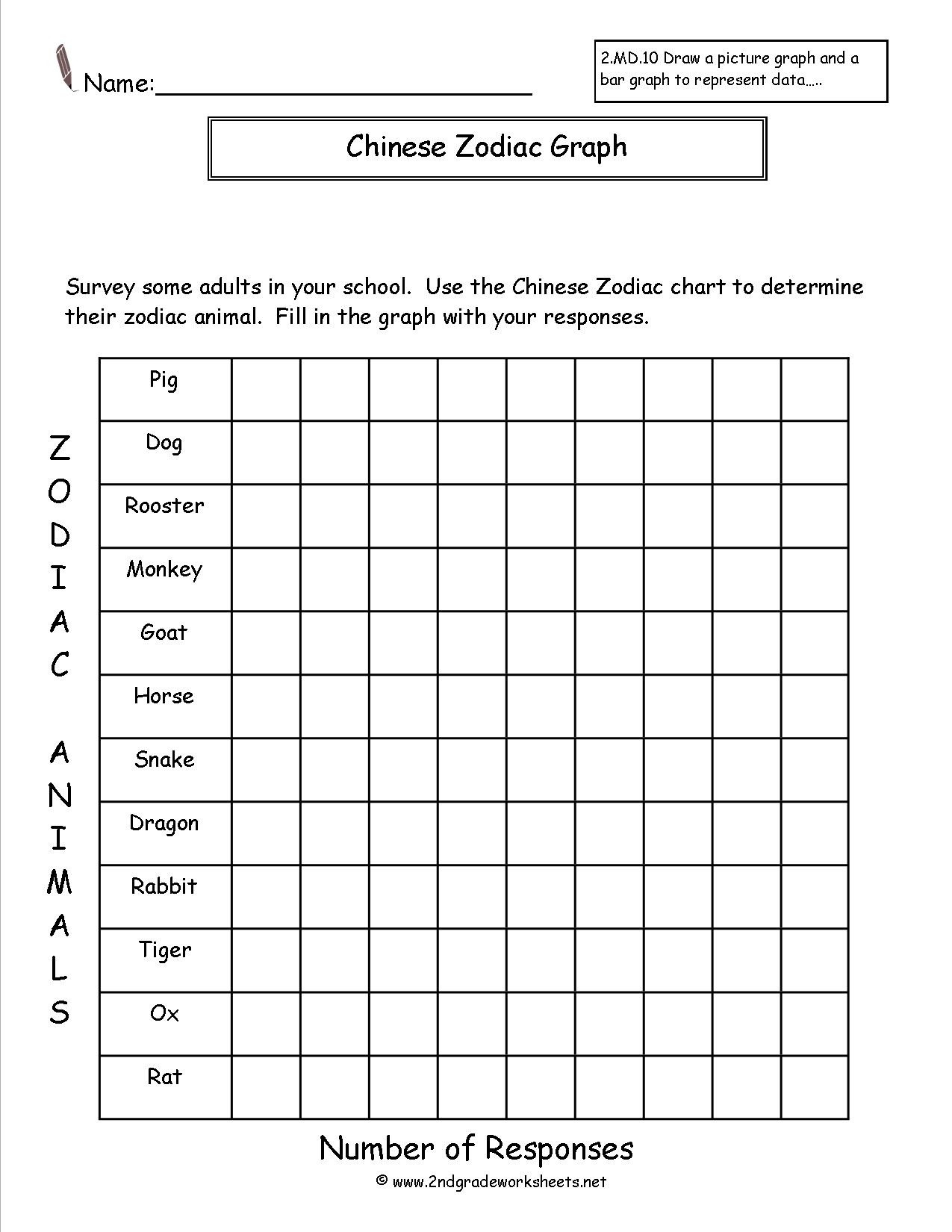 Bar Graph Worksheets 4th Grade Creating Graphs Worksheets