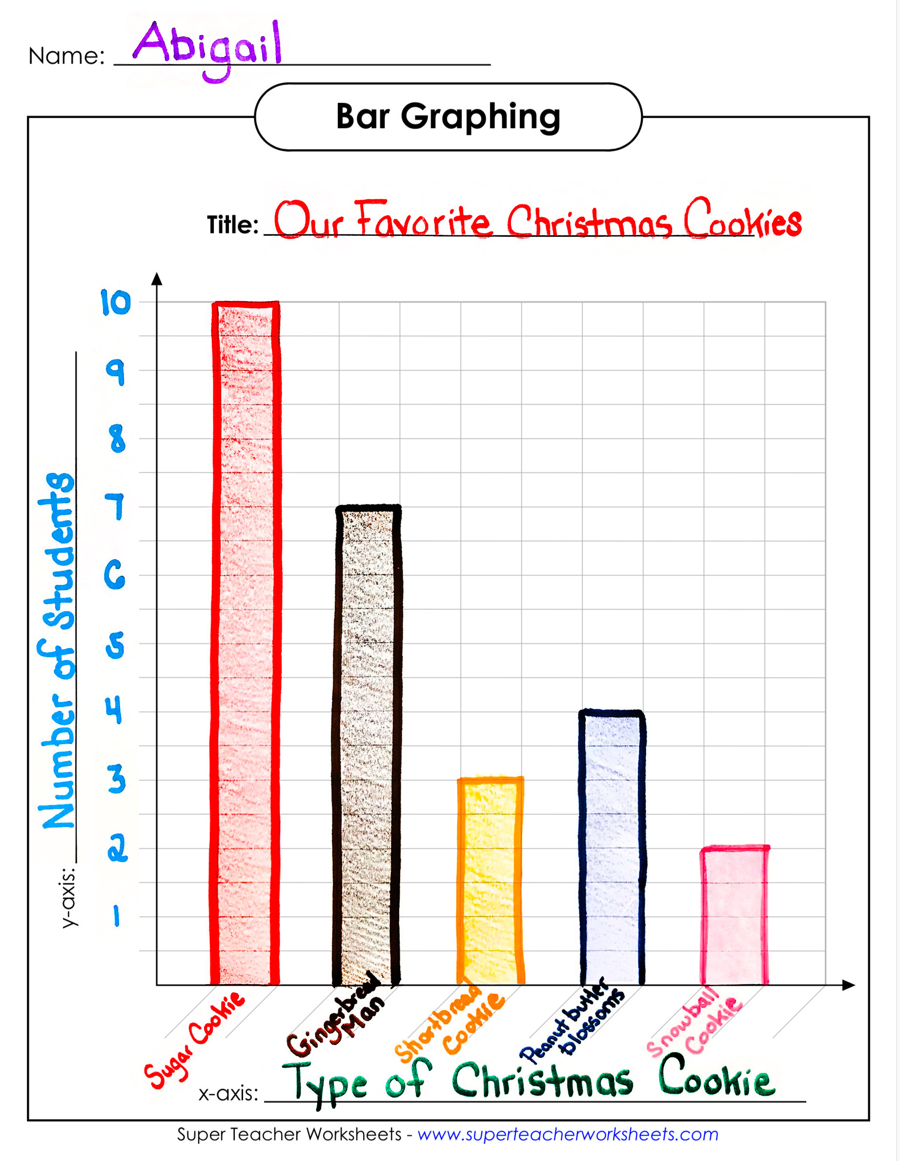 Bar Graph Worksheets 4th Grade I Know It Blog