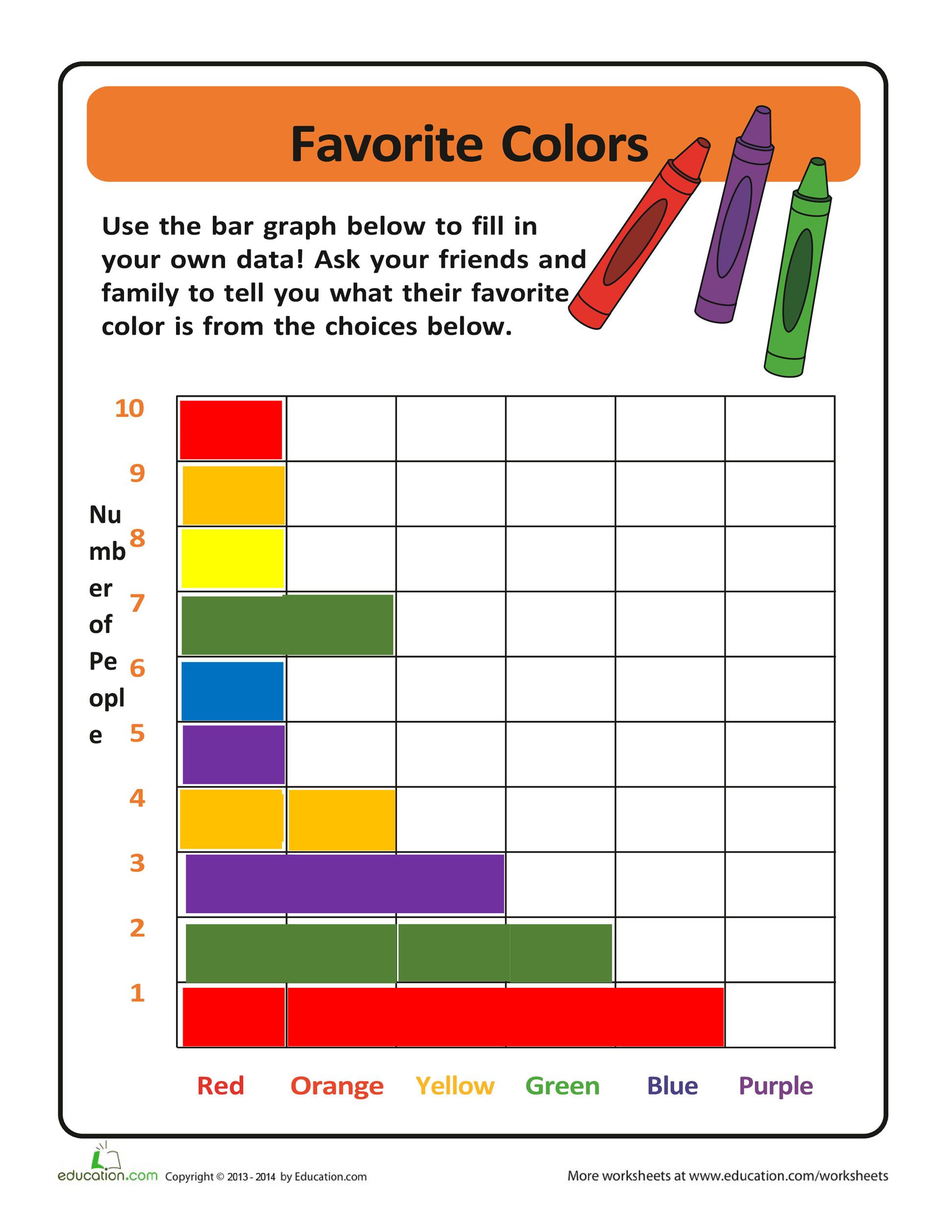 Bar Graph Worksheets Middle School 41 Blank Bar Graph Templates [bar Graph Worksheets]