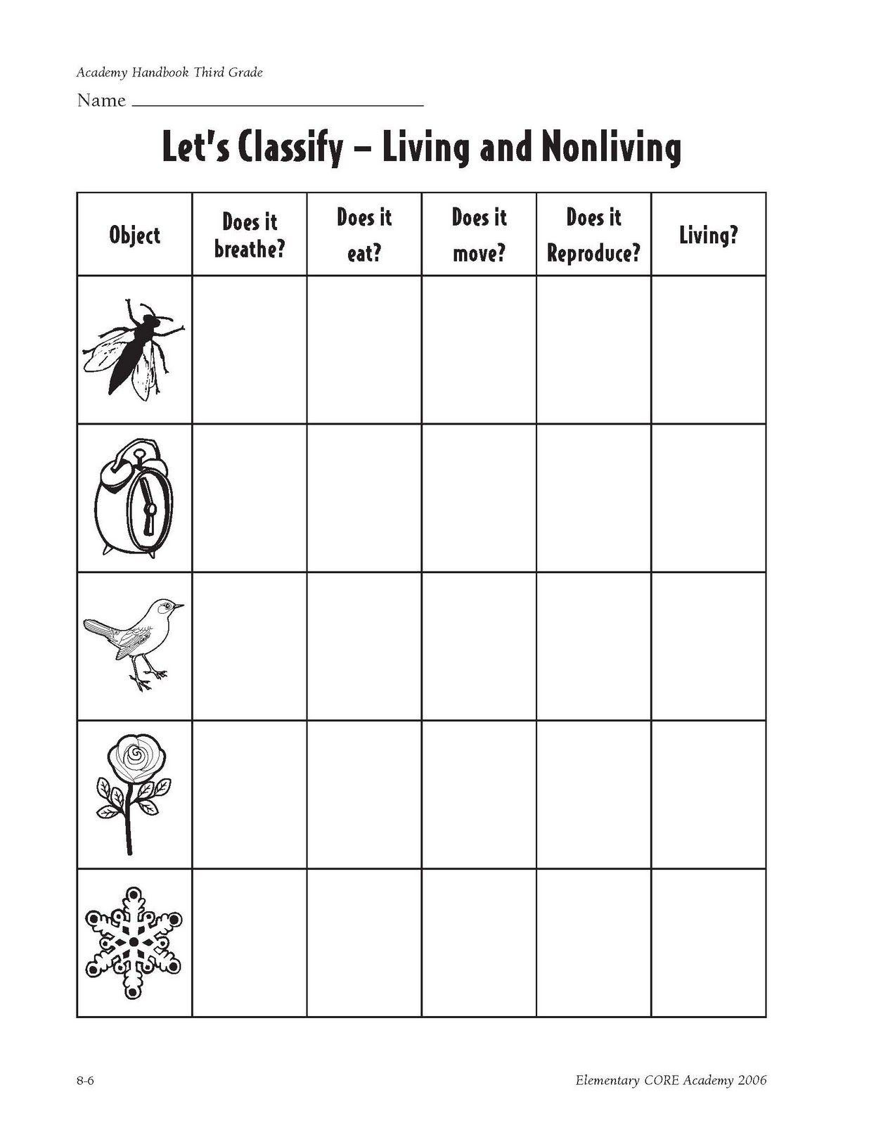 Categorizing Worksheets for 1st Grade Living Things and Nonliving Things Grade 2 Google Search