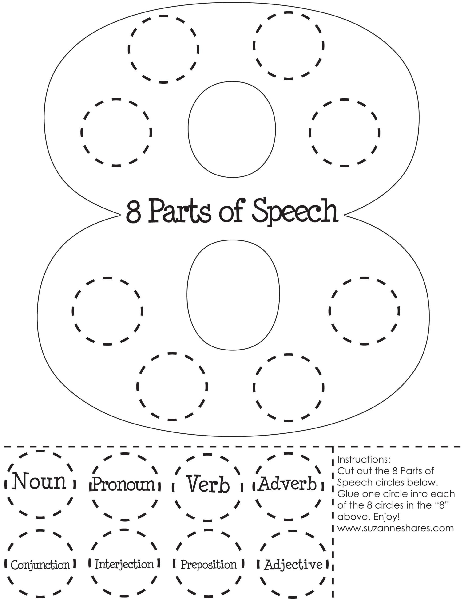 Comparing Fractions Worksheet 3rd Grade Cycle Week Resources Classical Conversations Homeschool