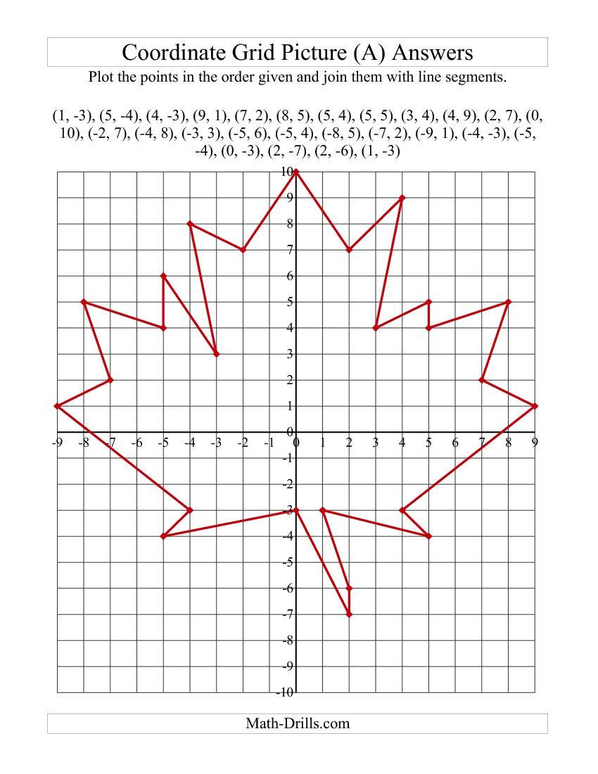 Coordinate Grid Pictures 5th Grade Worksheet Cartesian Plane Buscar Con Google