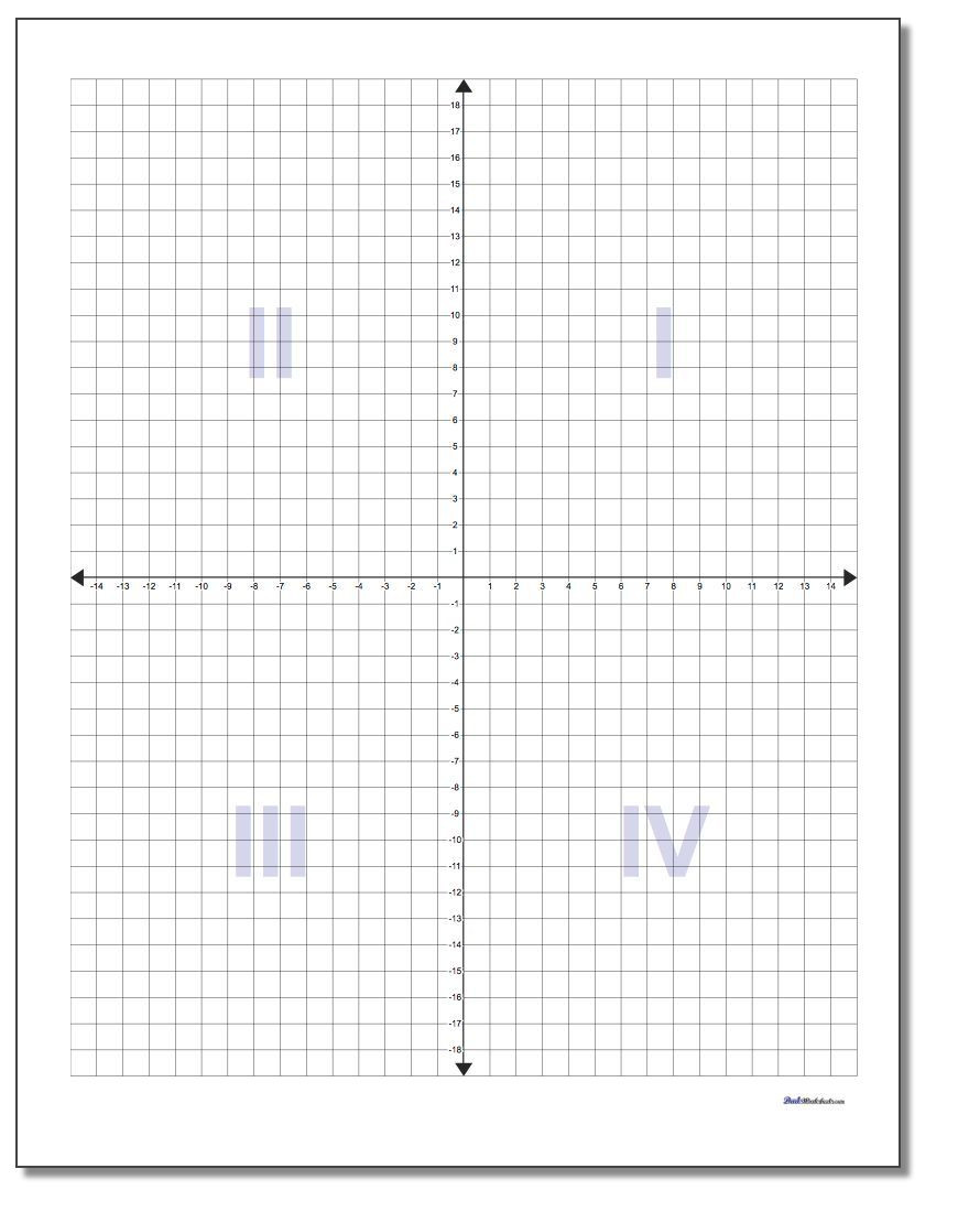Coordinate Plane Worksheets Middle School Coordinate Plane with Quadrant Labels Many More Layouts