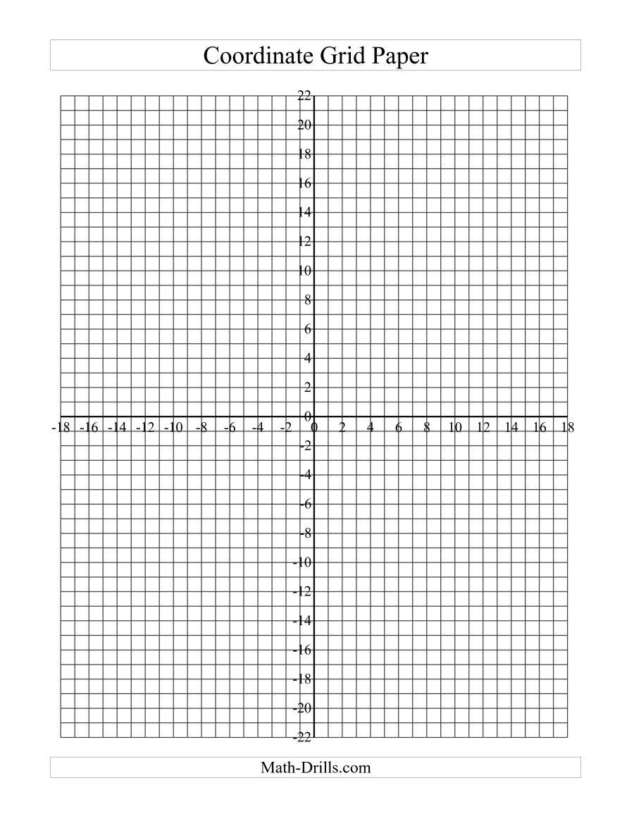 Coordinate Plane Worksheets Middle School the Coordinate Grid Paper Small Grid B Math Worksheet