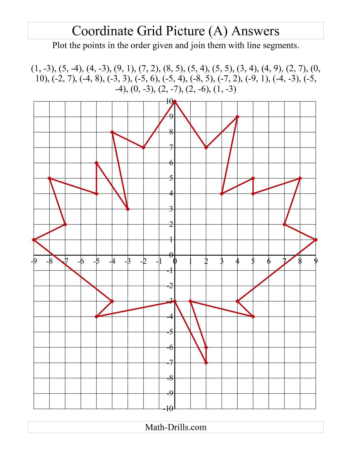 Coordinate Plane Worksheets Middle School the Plotting Coordinate Points Art Red Maple Leaf A