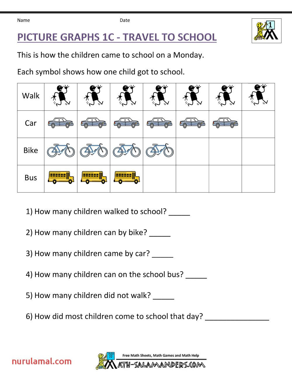 First Grade Graphing Worksheets Pin On Math Worksheets