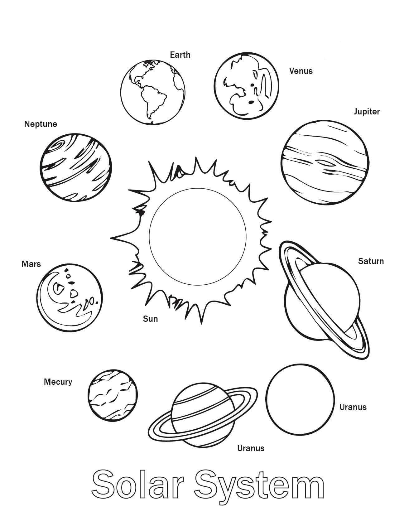 Free 6th Grade Science Worksheets Free Printable solar System Coloring for Kids Planets