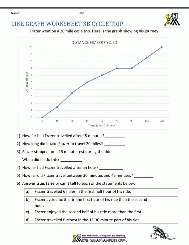 Line Graph Worksheet 5th Grade Pin On Grade Sheet Template Worksheets