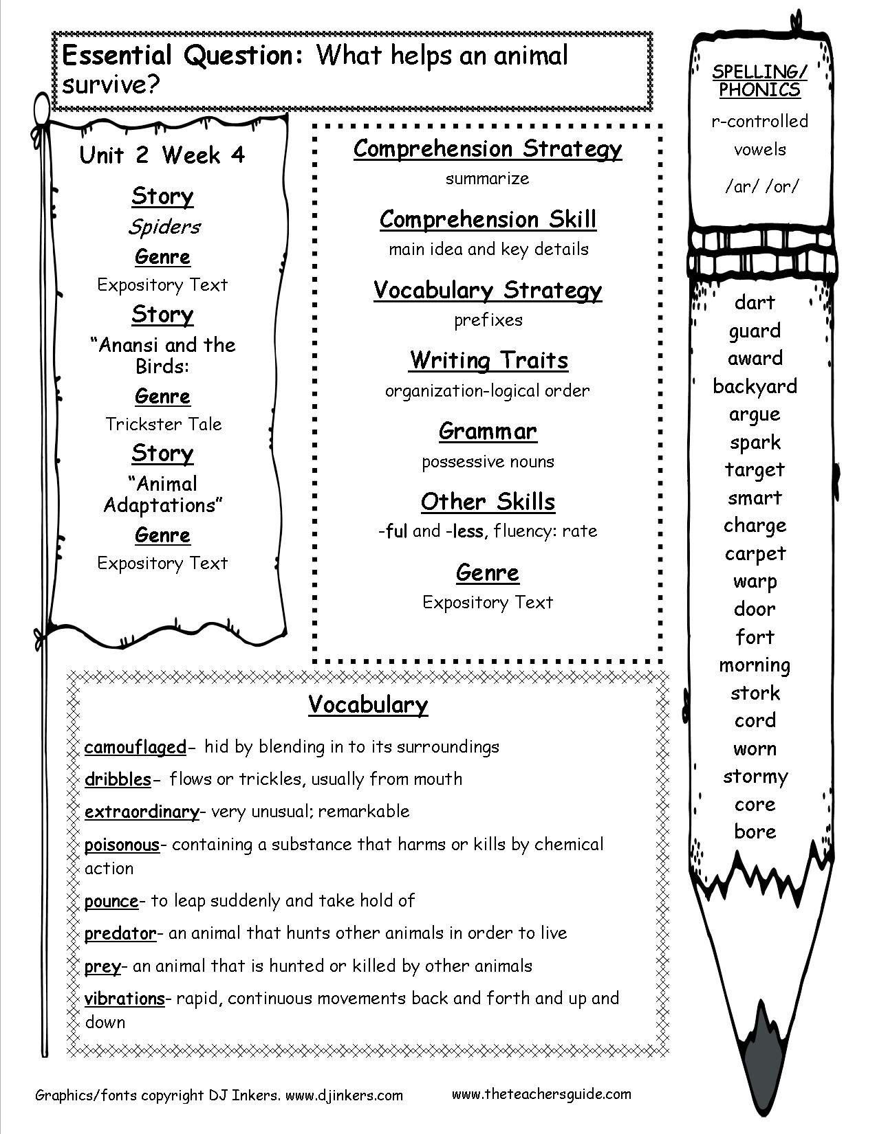 Main Idea Worksheets Middle School Main Idea Worksheets 5th Grade for Print Math Worksheet