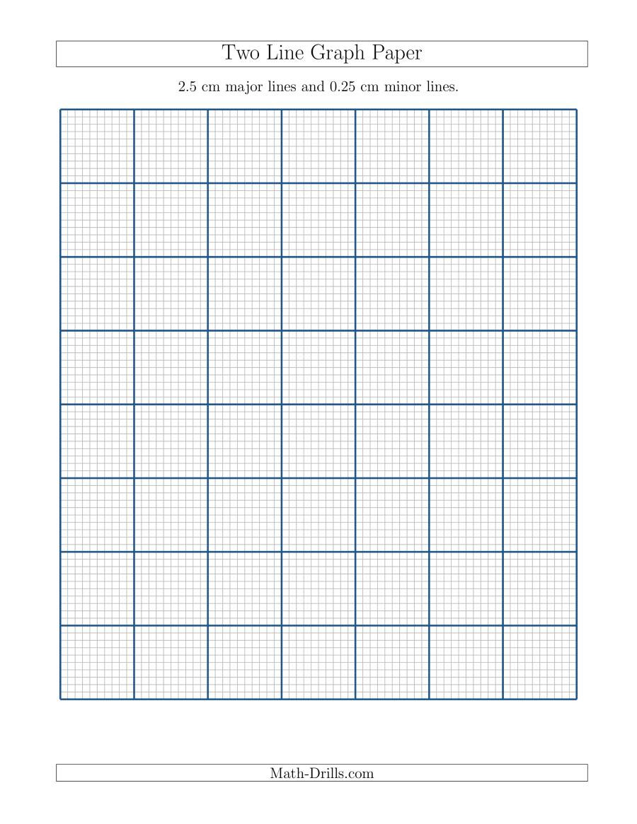 Math Drills Graph Paper Two Line Graph Paper with 2 5 Cm Major Lines and 0 25 Cm