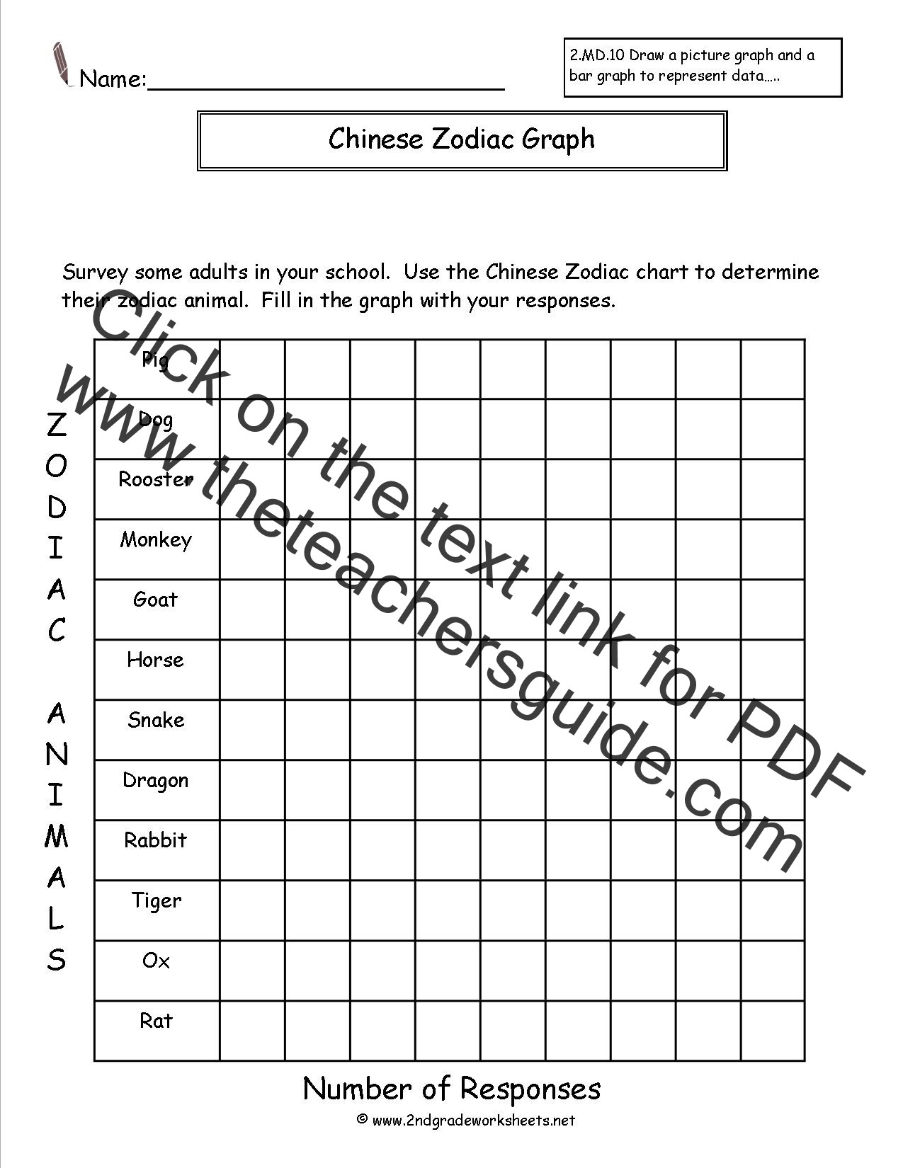 Picture Graph Worksheets 2nd Grade Free Reading and Creating Bar Graph Worksheets