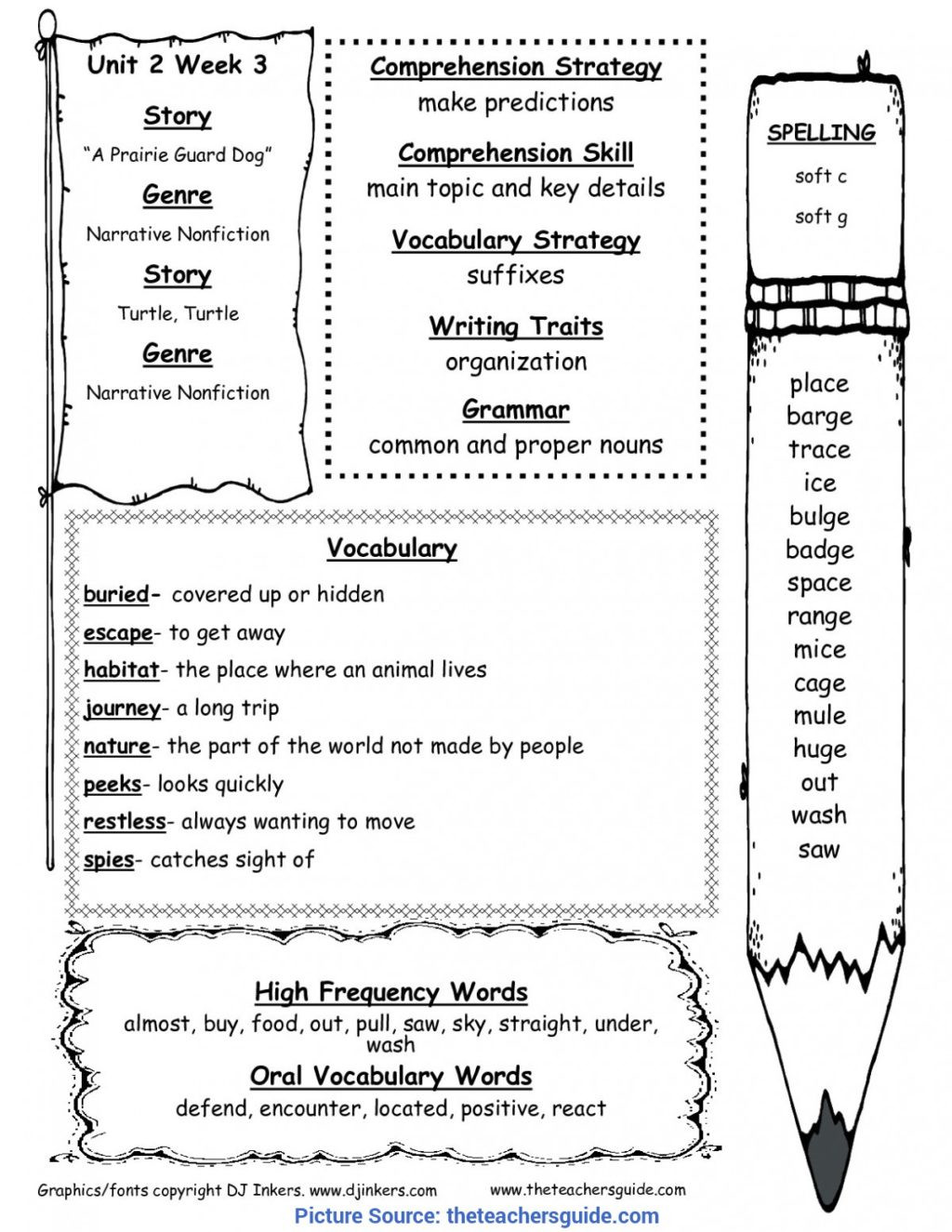 Prediction Worksheets for 2nd Grade Worksheet Staggeringd Grade Reading Activities Ideas