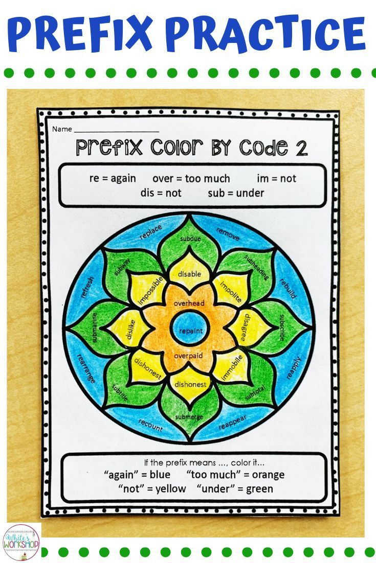 Prefix Worksheet 4th Grade Prefix Worksheets with Images
