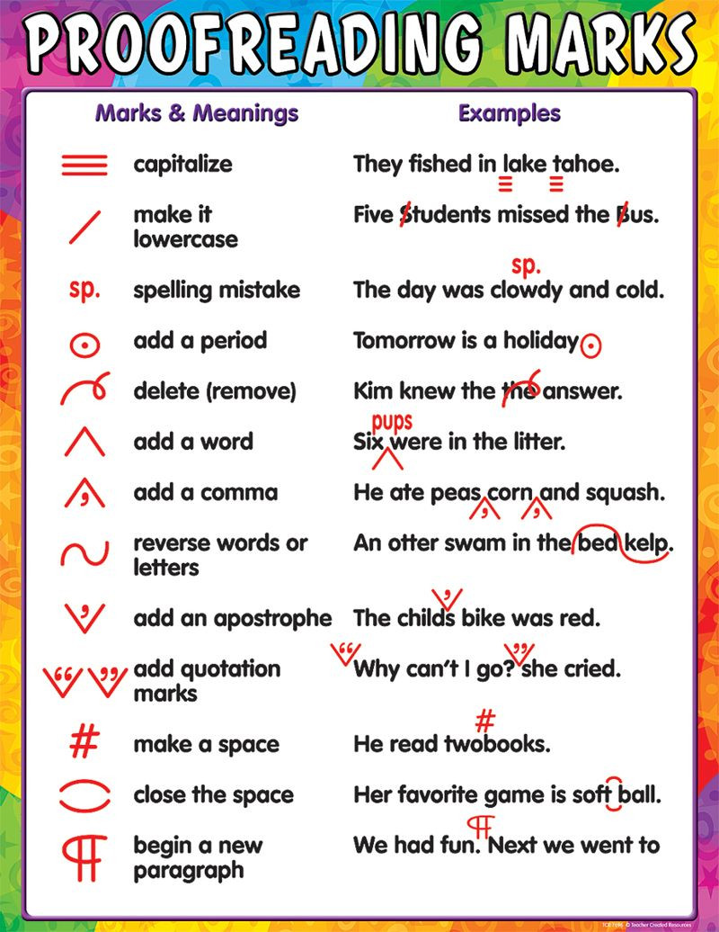 Proofreading Worksheets High School Proofreading Marks Chart