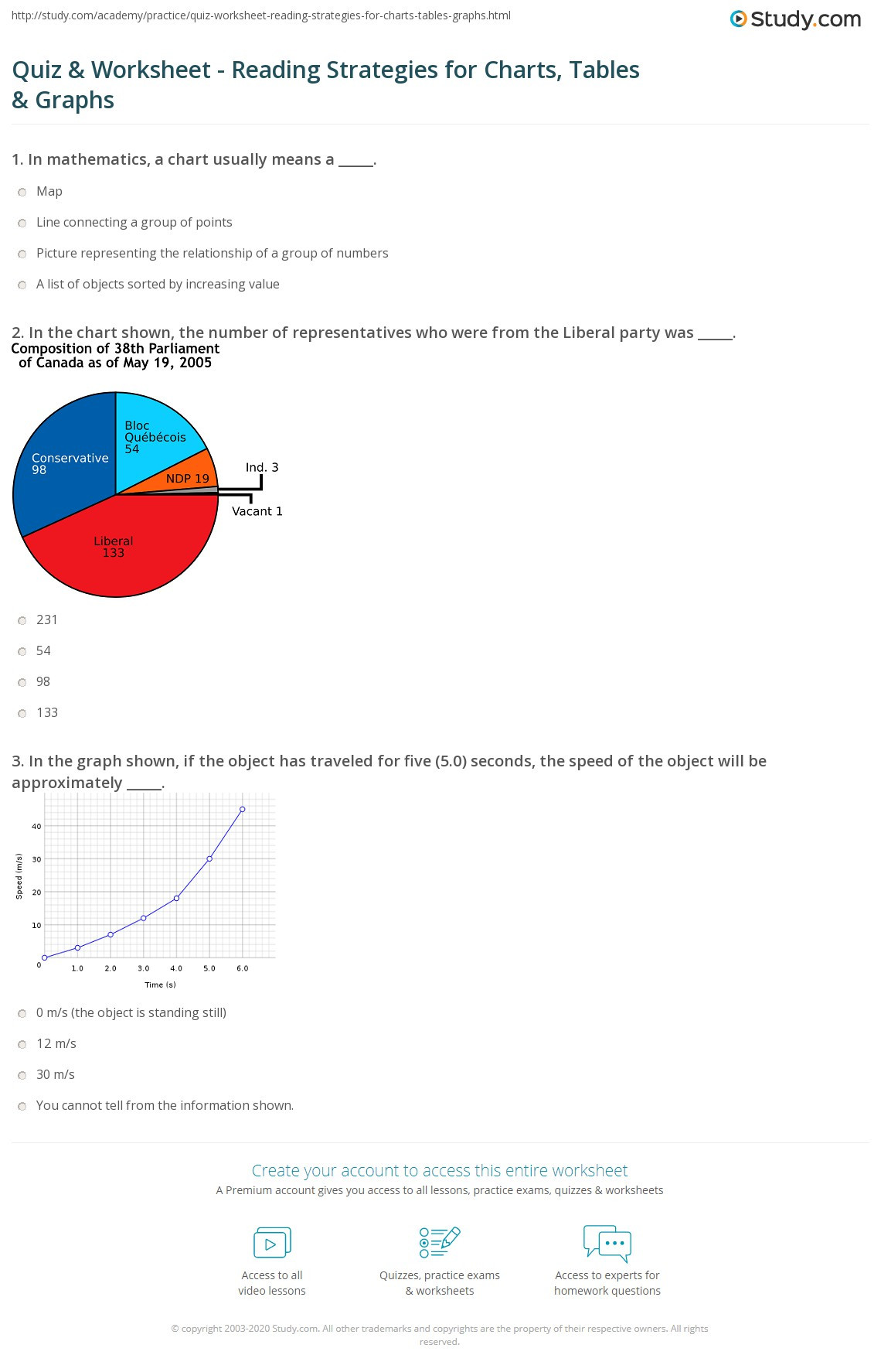 Reading Graphs Worksheets Middle School Quiz & Worksheet Reading Strategies for Charts Tables