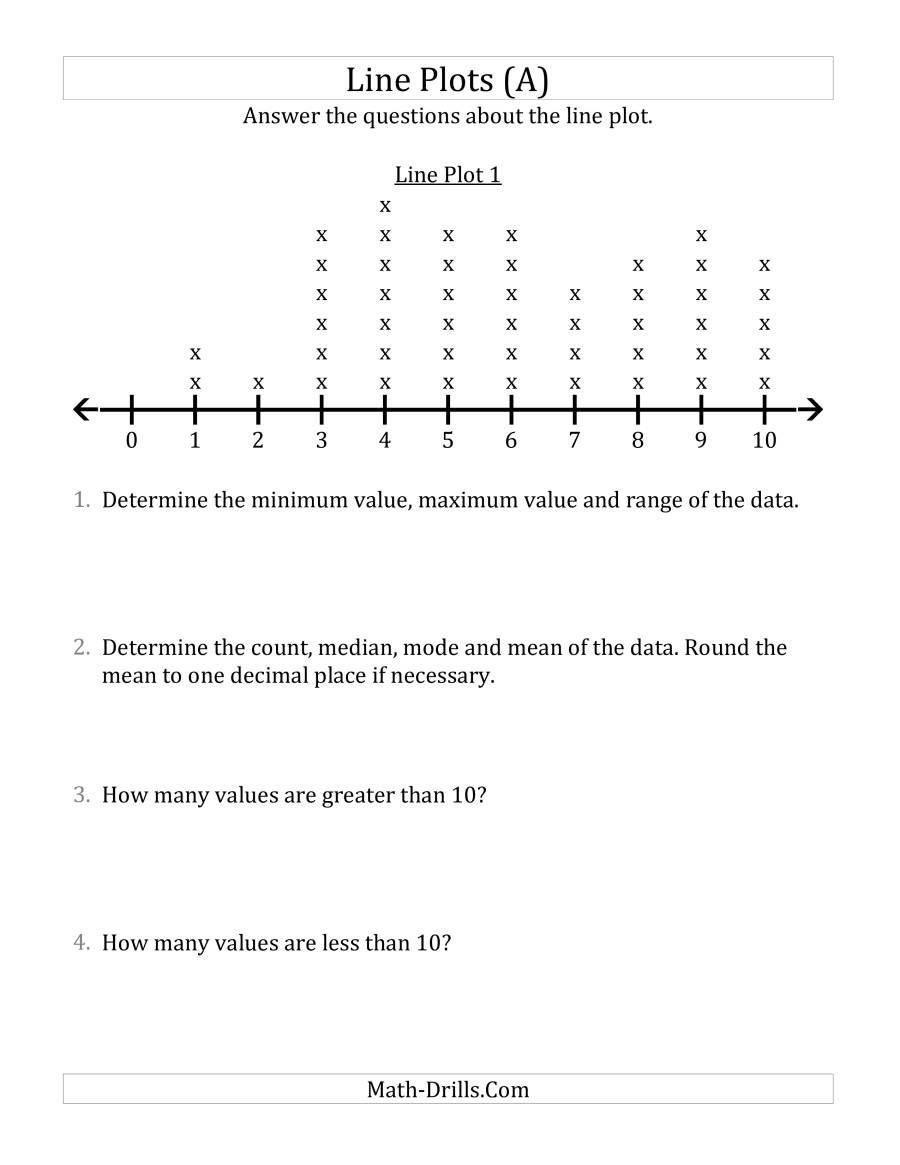 Secret Code Math Worksheets 31 Code Line Math Worksheet Answers Worksheet Project List