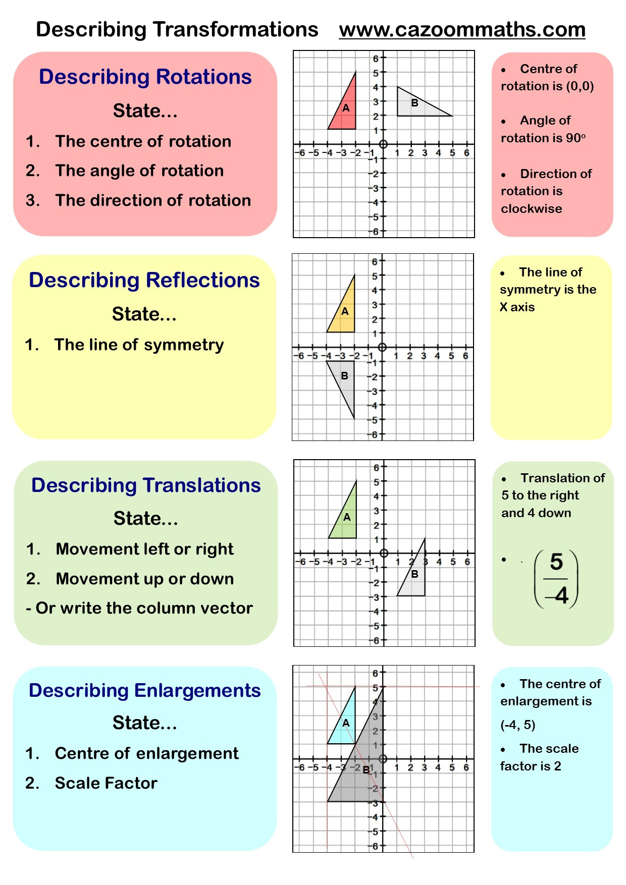 Transformation Math Worksheets Transformations Worksheets Geometry