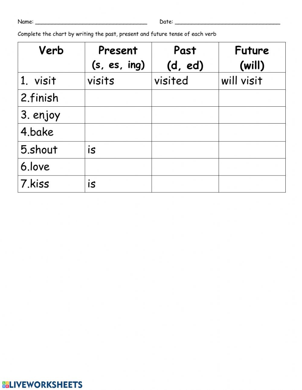Verb Tense Worksheets 3rd Grade Verb Tenses Chart Interactive Worksheet English Worksheets